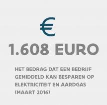 1.608 euro het bedrag dan een bedrijf gemiddeld kan besparen op elektriciteit en aardgas (maart 2016)